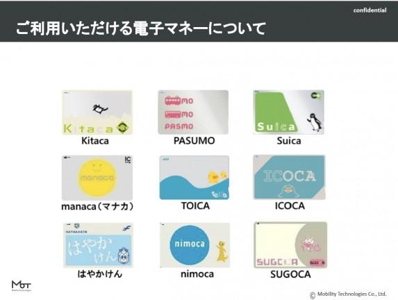 交通系IC 画像